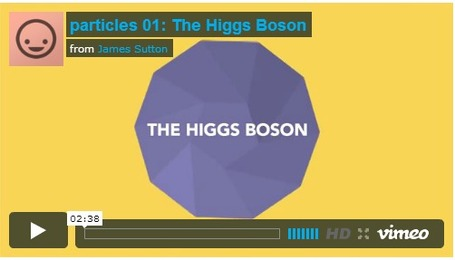 higgsbosonexpl