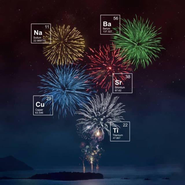 chemistryfireworks