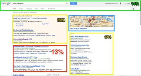 googlekillingorganicsearch