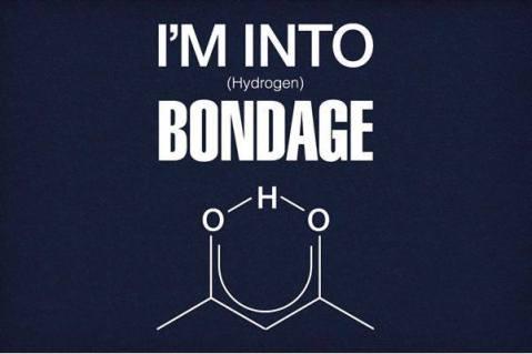 intobondage