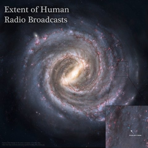 excent human radio broadcasts