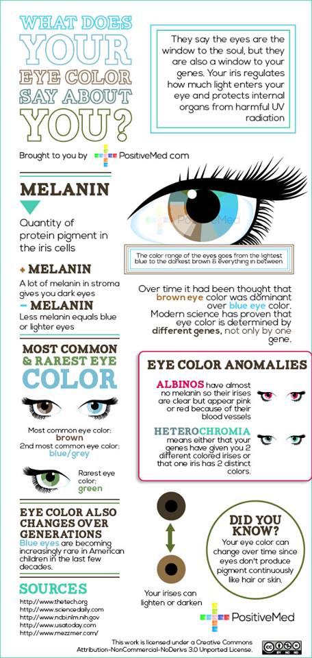 eyegenetics