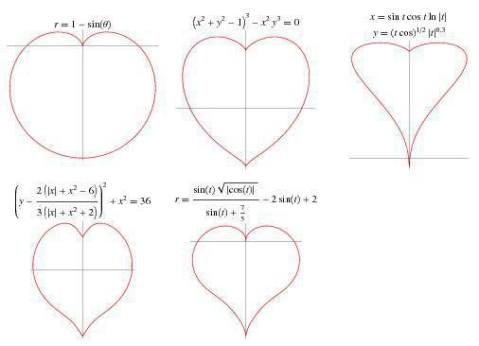 hearts in calc