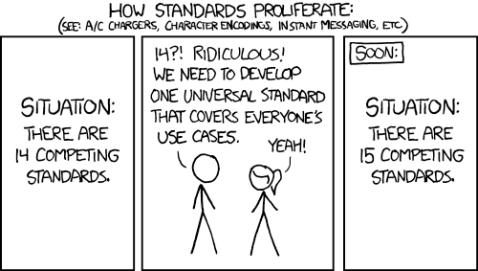 XKCDstandards