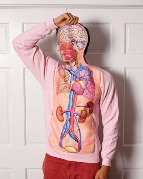 anatomicallycorrectsweater