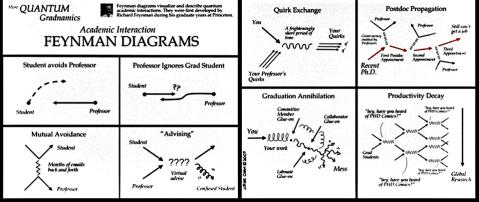 feynmandiagrams