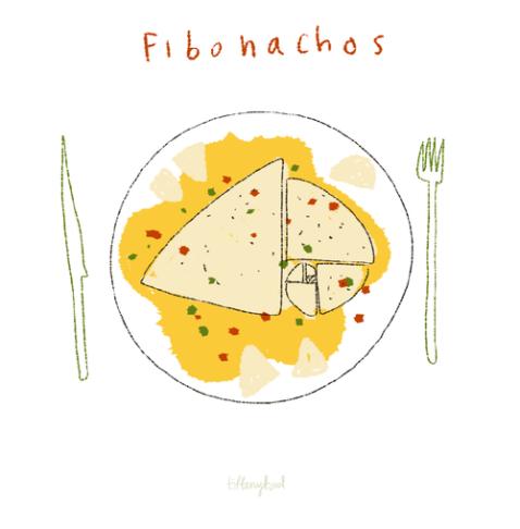 fibonachos