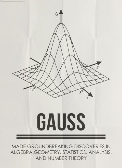 mathematician-minimalist-poster-gauss