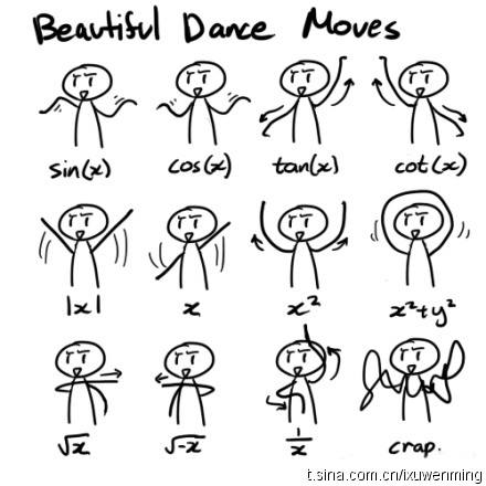 dancemovesscience