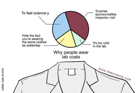 labcoats
