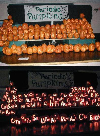 pumpkinperiodics